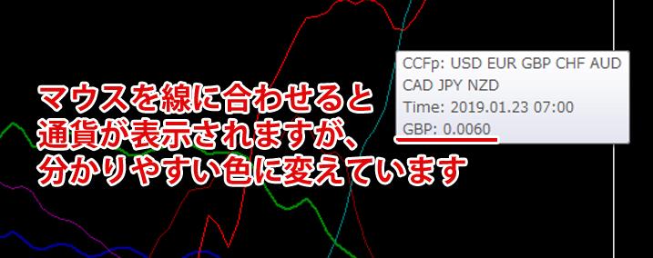 CCFpの線にマウスを合わせた画像