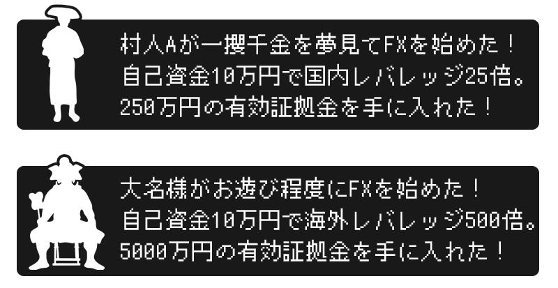 同じ10万円の軍資金でもレバレッジによる違いを表現したイラスト