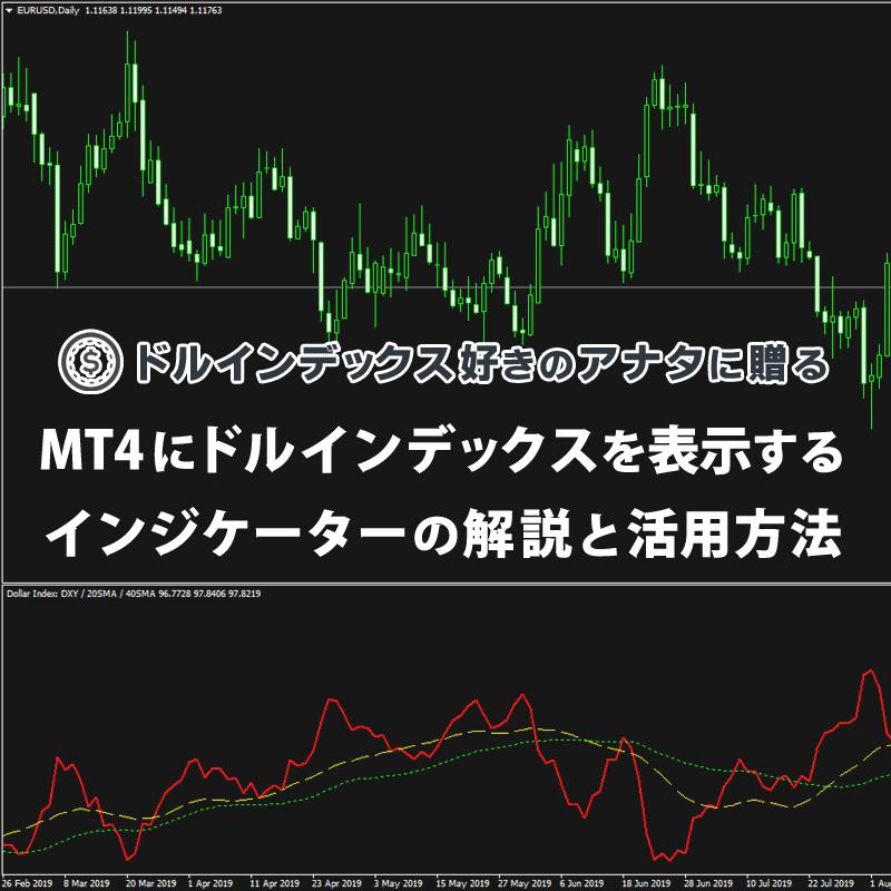 ドルインデックスをMT4で表示するインジケーターDXY Dollar Index