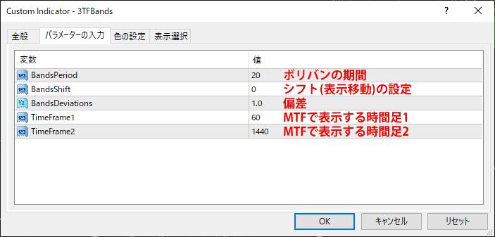 3TFBandsのパラメーター設定