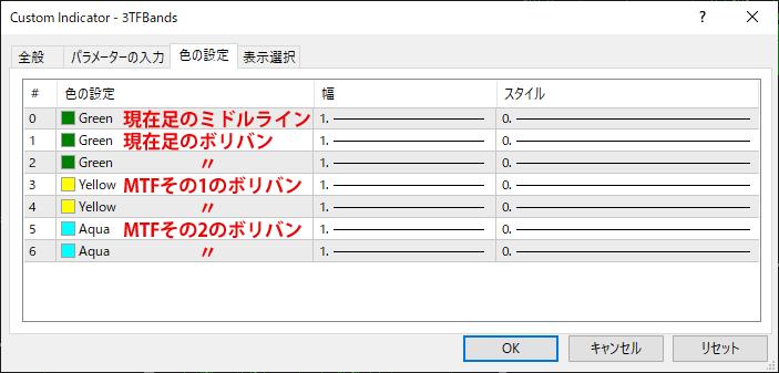 3TFBandsの設定画面