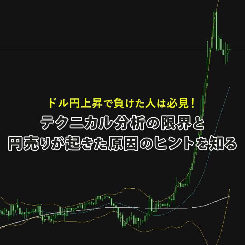 2月19日のドル円急上昇で負けた人は必見!円売りの原因はこれです