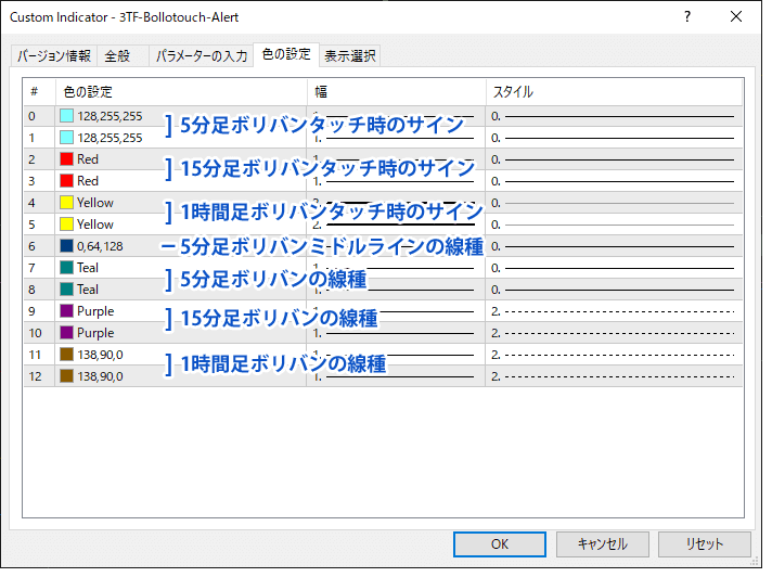 3TF-Bollitouch-Alertの設定画面