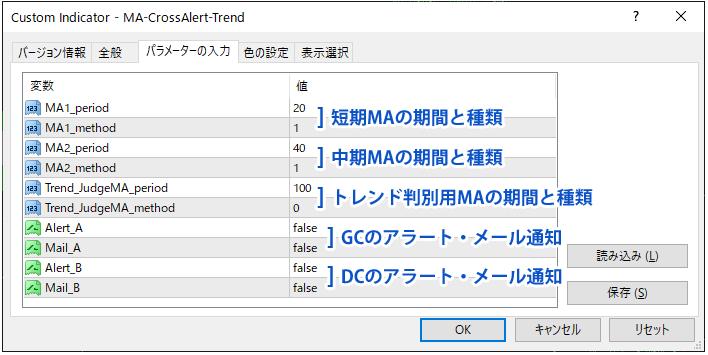 MA-CrossAlert-Trendのパラメーター設定