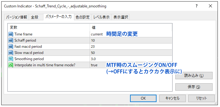 Schaff_Trend_Cycle_-_adjustable_smoothingのパラメーター設定