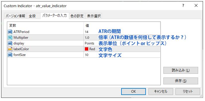 atr_value_indicatorのデフォルトのパラメーター設定