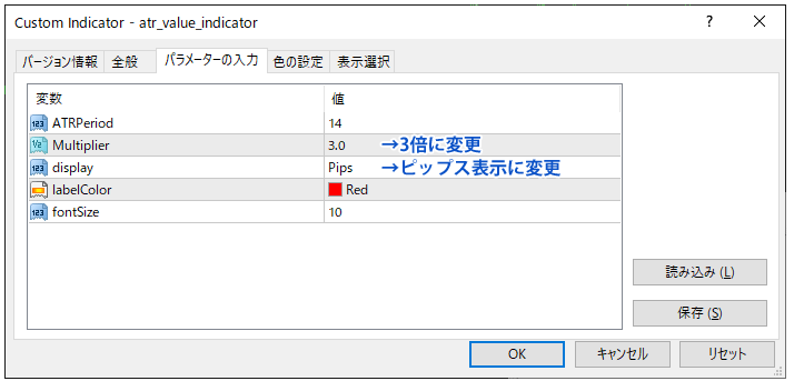 atr_value_indicatorのお勧めのパラメーター設定