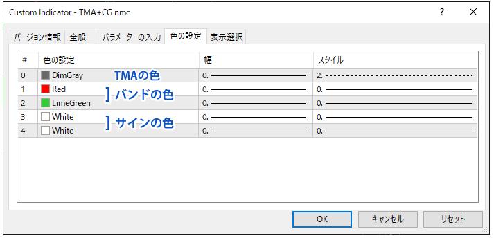 TMA+CG nmcの設定