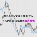 ドル円をトレードするなら米10年債利回りぐらい見てるよね?