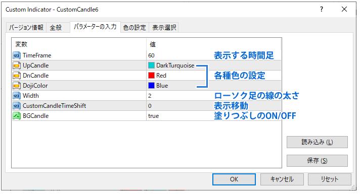CustomCandle6のパラメーター設定