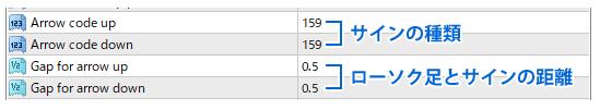 averages–mtf–alerts 9.1で表示されるドットの変更方法