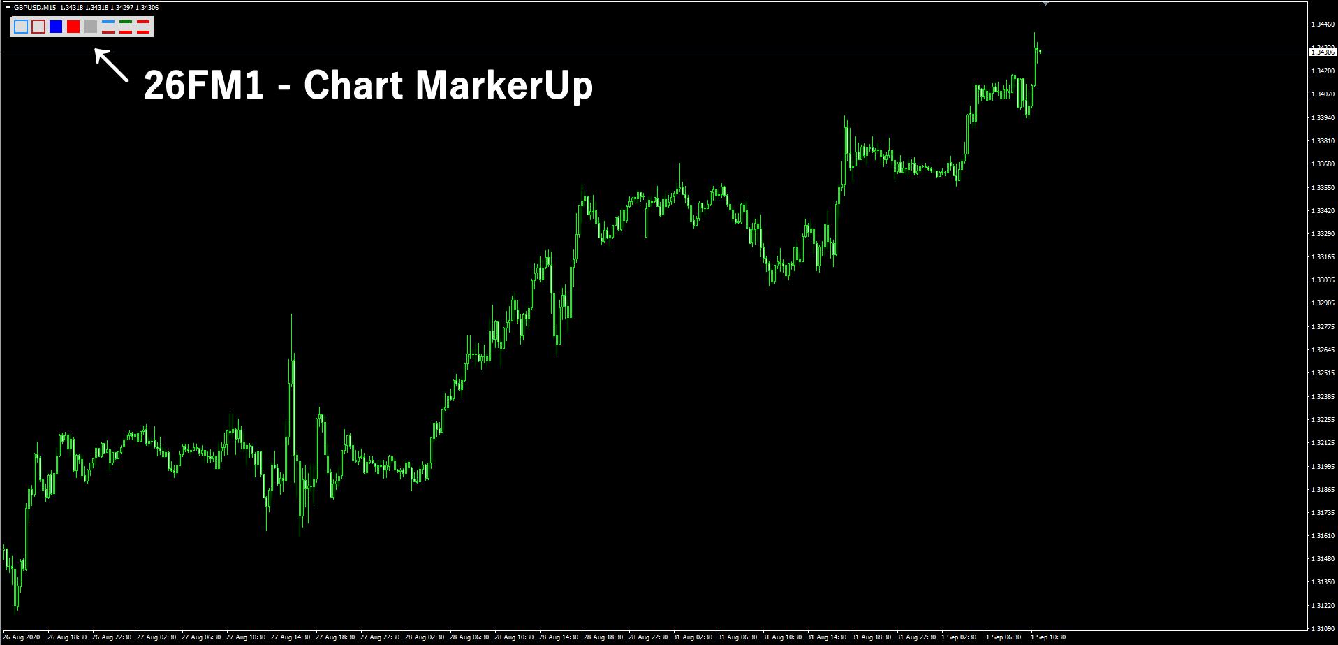 26FM1 - Chart MarkerUpを表示したチャート画像