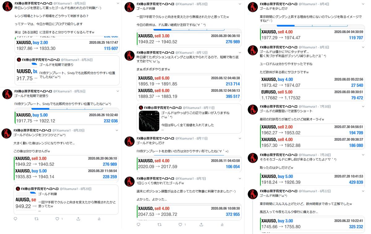 Twitterに掲載したゴールドのトレード結果の一例