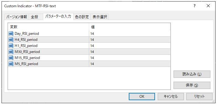 MTF-RSI-textのパラメーター設定