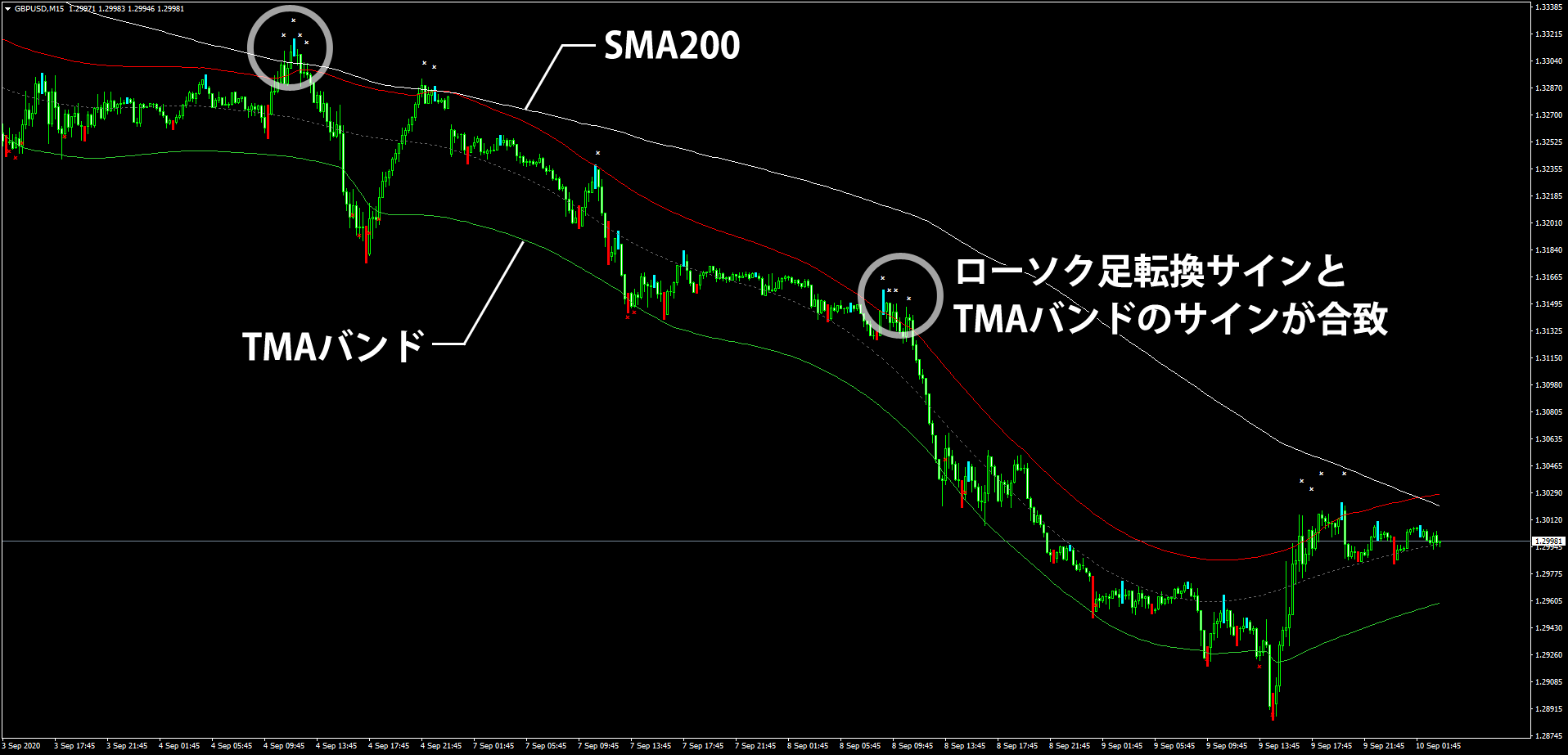 nmt_-_ttm_scalper_with_subswings_amp_alerts_mtf_2の使用例2
