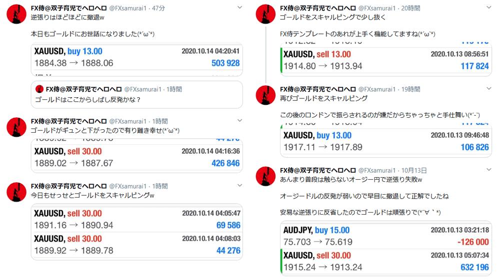 FX侍のTwitter