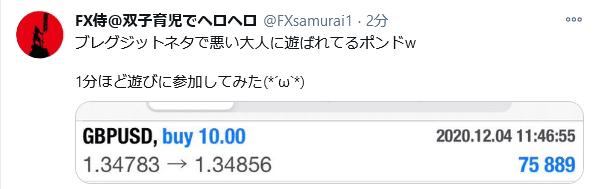 12/4のFX侍のtwitter