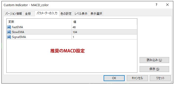 MACD_colorのトレンド判断用推奨パラメーター設定