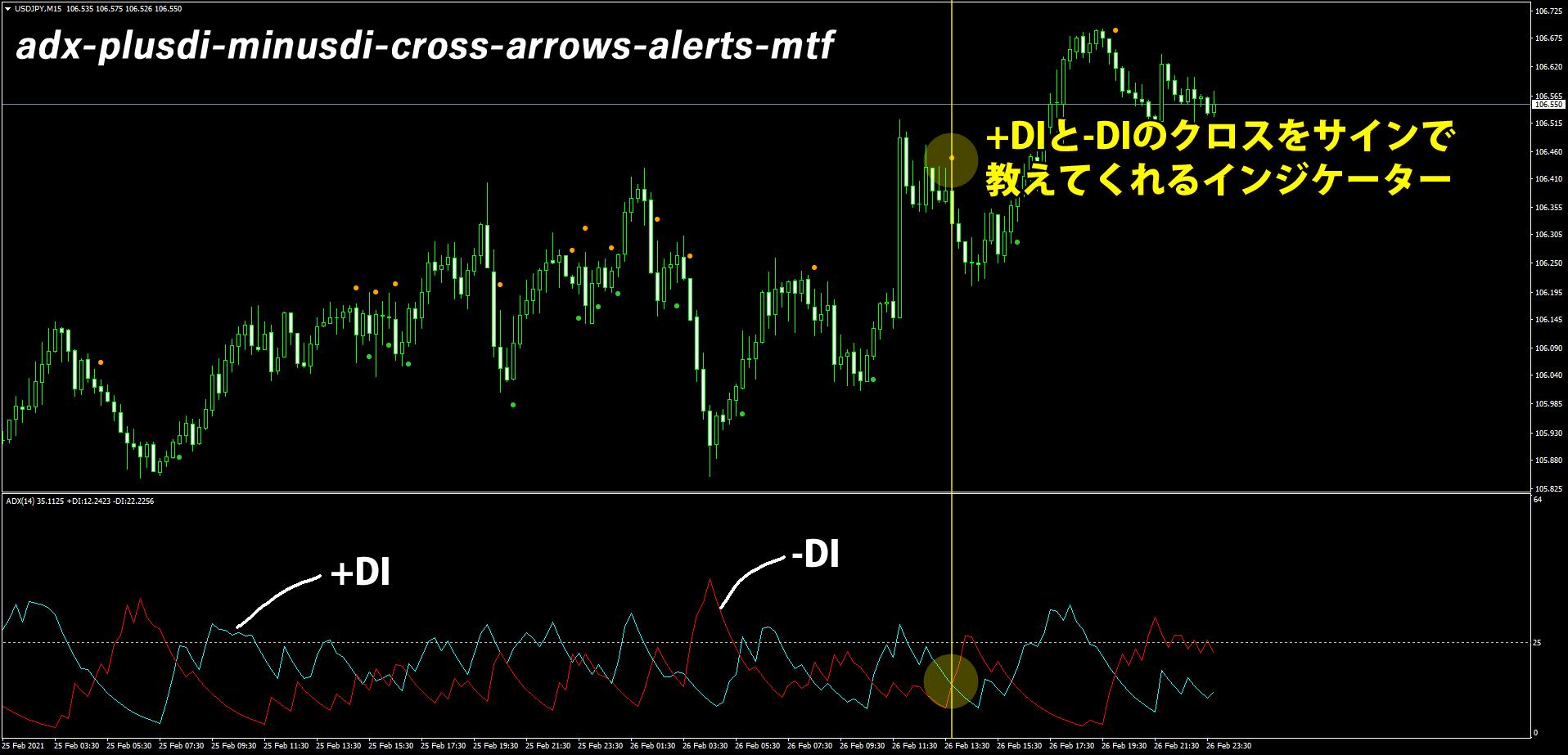 adx-plusdi-minusdi-cross-arrows-alerts-mtfを表示したチャート