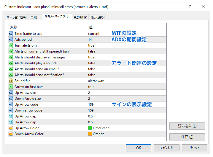 adx-plusdi-minusdi-cross-arrows-alerts-mtfのパラメーター設定