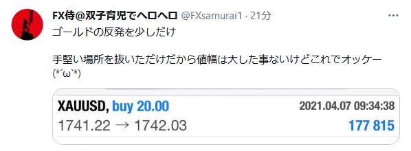 FX侍のツイッター