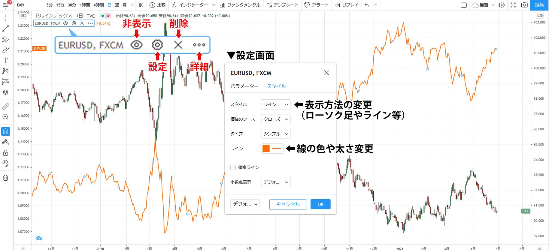比較チャートで追加した通貨ペアの表示に関する調整
