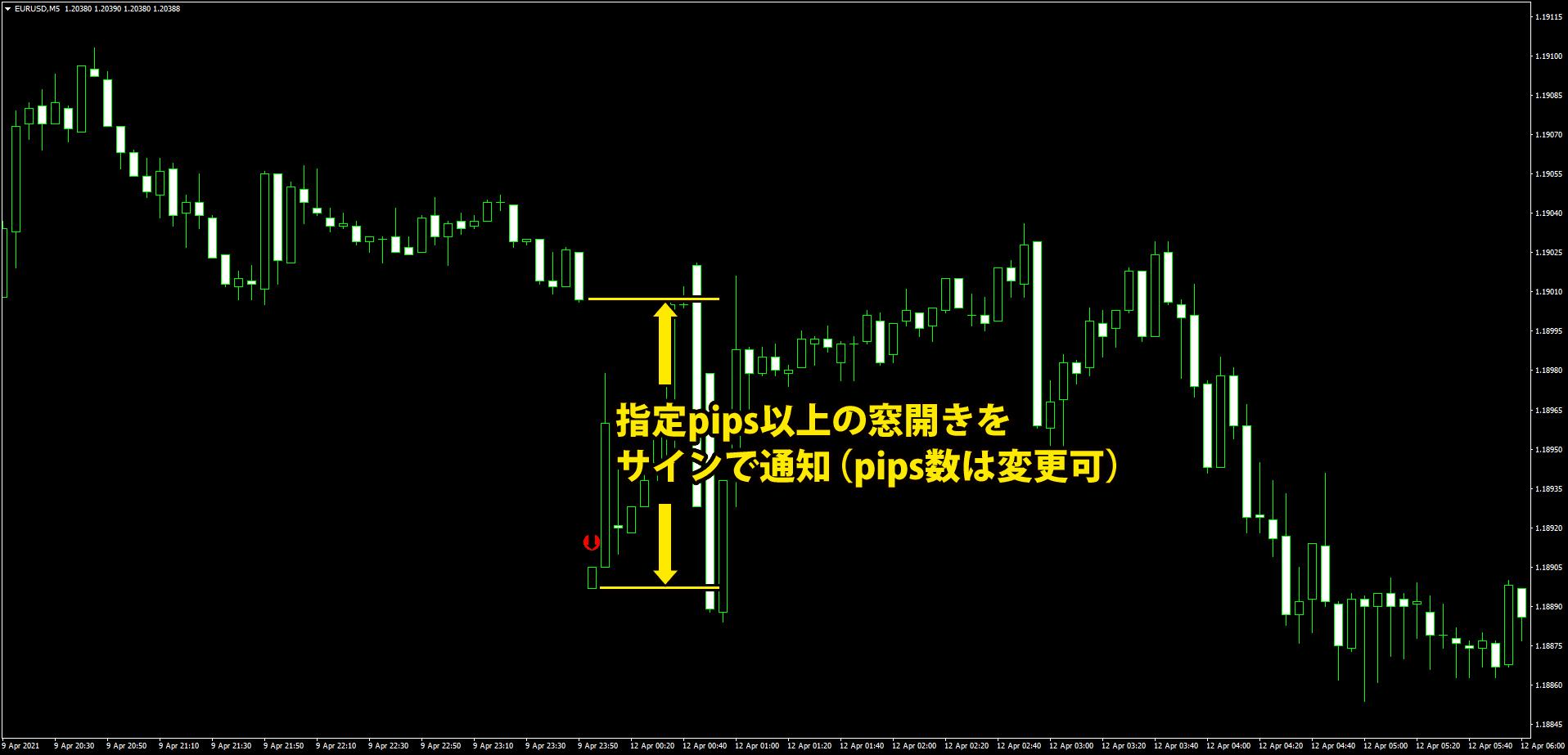 Gap-alertの仕組み