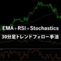 EMA・RSI・ストキャスを使う30分足トレード手法