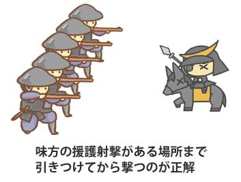 味方の鉄砲隊と力を合わせることが大切