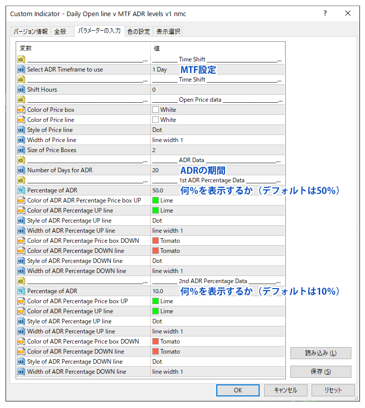 Daily open line v MTF ADR levels nmcのパラメーター設定