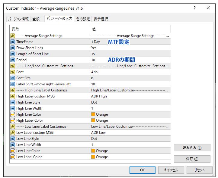 AverageRangeLines_v1.6のパラメーター設定