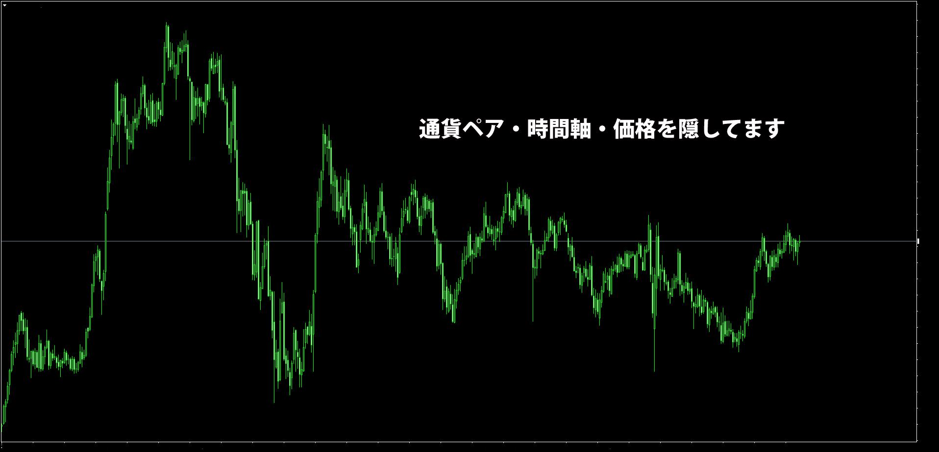 某通貨ペアのチャート