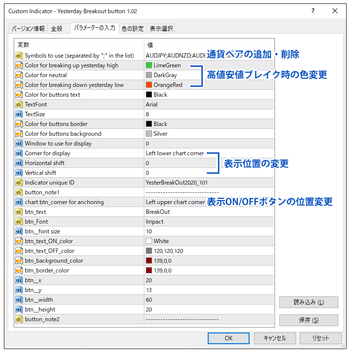 Yesterday Breakout button 1.02のパラメーター設定